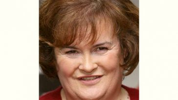 Susan Boyle Age and Birthday