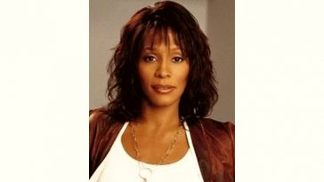 Whitney Houston Age and Birthday