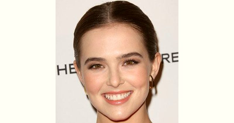 Zoey Deutch Age and Birthday